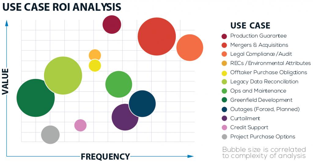 Renewable Energy Use Cases Diagram